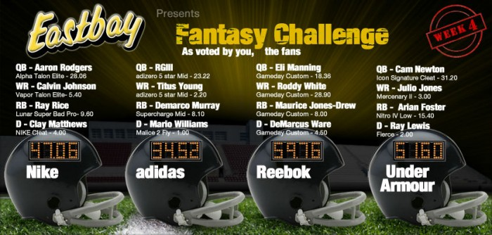 Eastbay Fantasy Challenge // Week 4