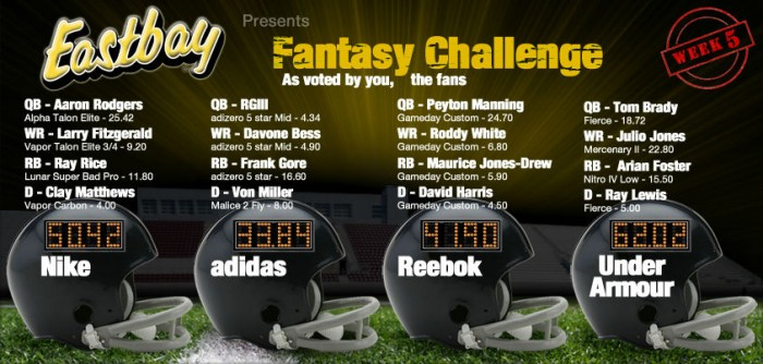 Eastbay Fantasy Challenge // Week 5