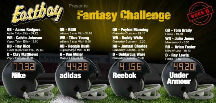 Eastbay Fantasy Challenge // Week 6