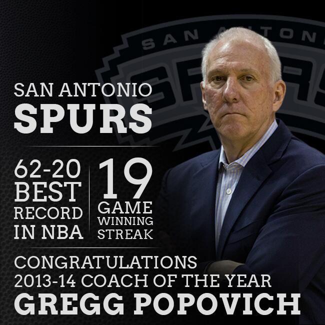 Gregg Popovich Named NBA Coach of the Year