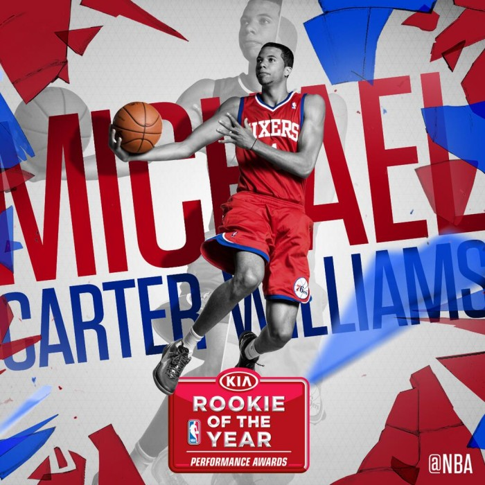 Michael Carter-Williams Named NBA Rookie of the Year