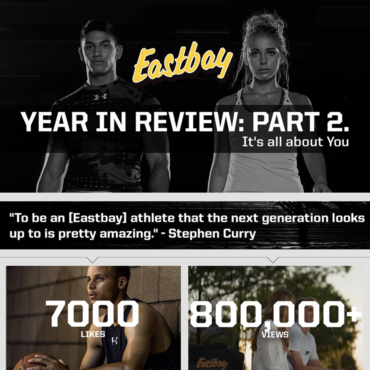 Year in Review: Part 2.  It's all about You