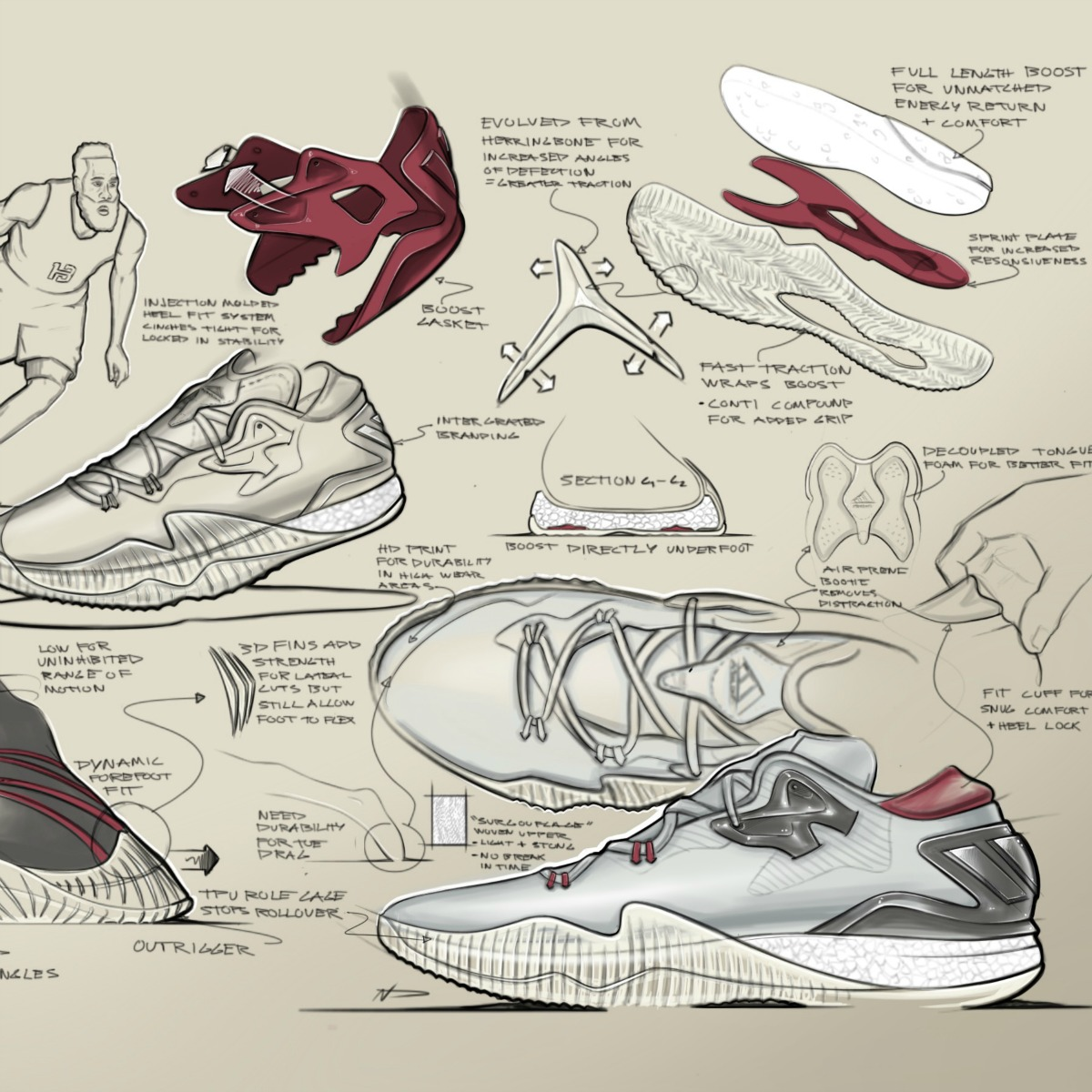 f2a971f5dae Dissecting the Crazylight Boost 2016 Few basketball players are as ...