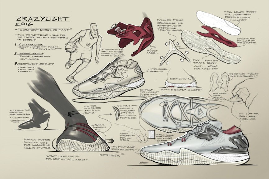 adidas Crazylight 2016 Design Sketch