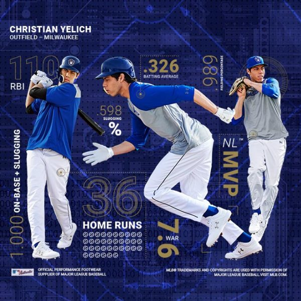 Yelich infographic